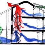 Giải pháp thông gió tự nhiên cho nhà phố