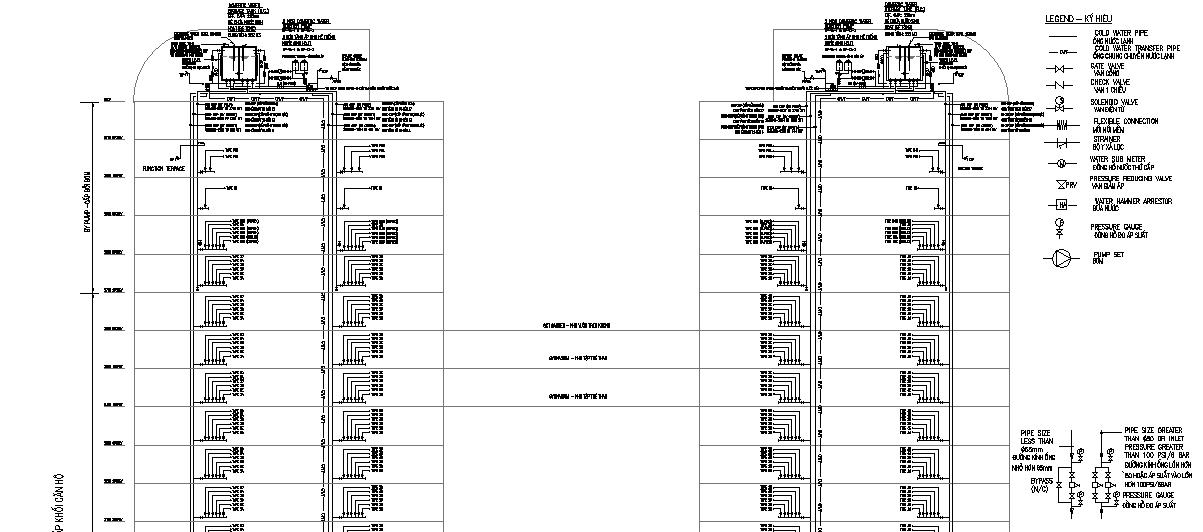 thiết kế hệ thống cấp thoát nước trong nhà cao tầng