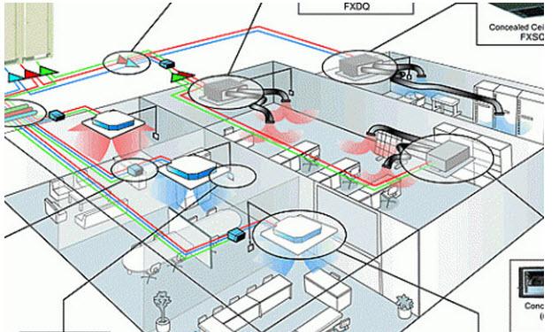 Những lưu ý khi lắp đặt hệ thống máy lạnh trung tâm VRV