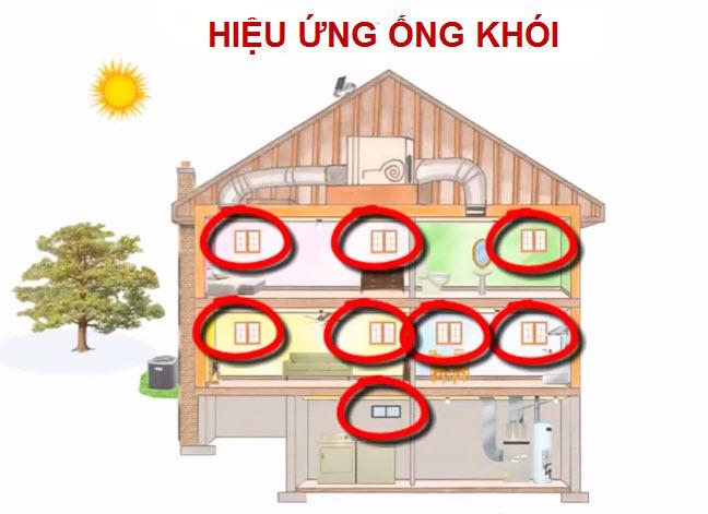 Công ty cơ điện lạnh chia sẻ mẹo giảm áp lực điều hòa cho nhà mát mà tiết kiệm điện