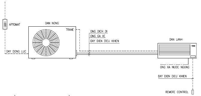 Các công ty cơ điện lạnh chia sẻ cơ cấu và nguyên lý hoạt động của máy lạnh