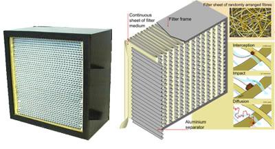 Công ty cơ điện lạnh và hệ thống điều hòa không khí cho phòng sạch