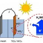 Tế bào điện hóa là một dạng đặc biệt của pin năng lượng mặt trời có vai trò lớn trong hệ thống điện thông minh và  sẽ giúp ích cho các công ty thi công điện