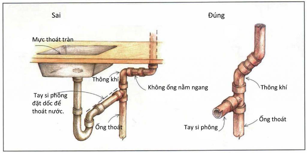 Nhà thầu cơ điện chia sẻ các lỗi thường gặp khi lắp đặt hệ thống cấp thoát nước