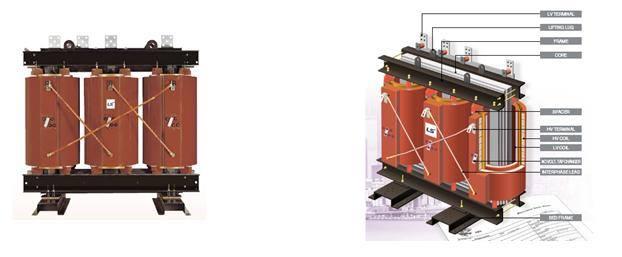 Nhà thầu M&E và máy biến áp khô LS