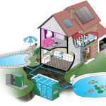 Xử lý nước thải theo phương pháp sinh học