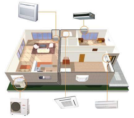 Hệ Thống Điện Lạnh Cho Nhà Ở