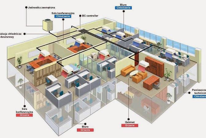 Hệ thống điều hòa trung tâm VRF phù hợp với những nơi có diện tích lớn